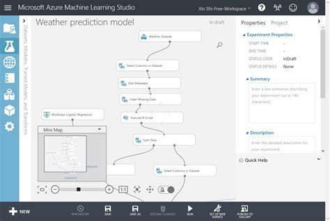 machine learners archaeology of a data practice mit press books wettervorhersage in azure machine learning mit sensordaten