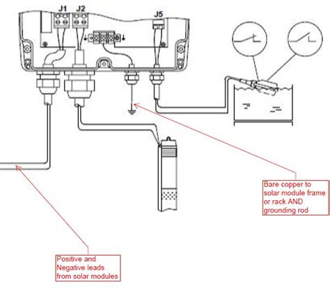grundfos cu 200 wiring diagram 30 wiring diagram images