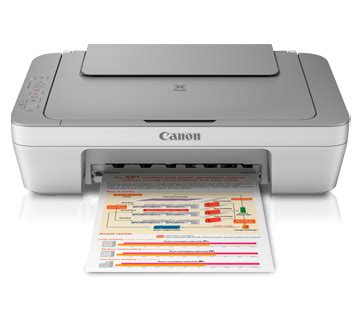 resetter canon mg2470 download driver printer canon pixma mg2470 inkjet free download