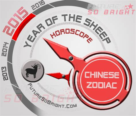 new year 2015 rabbit horoscope 2015 horoscope for rabbit myideasbedroom