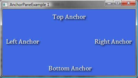 javafx anchor layout just my 2 cents about java javafx 2 0 layout panes