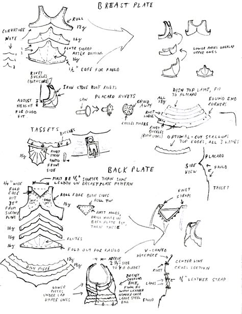 pattern making notes free armour archive pattern archive gothic design notes by