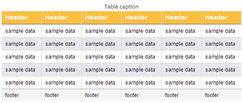 table layout html exles image gallery html tables exles