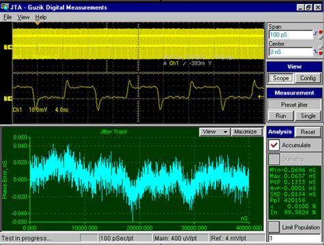 oscilloscope eye diagram signal analyzers for tektronix tds 7000 series