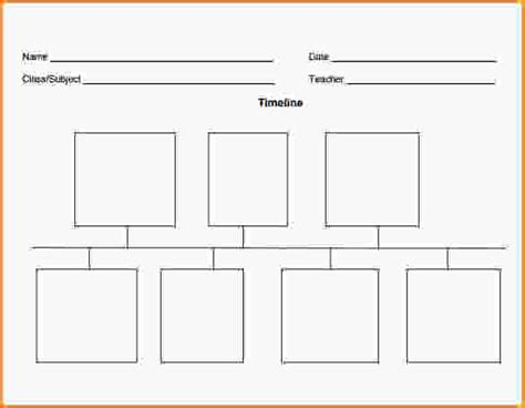 blank timeline template blank timeline picture revolutionary war self paced