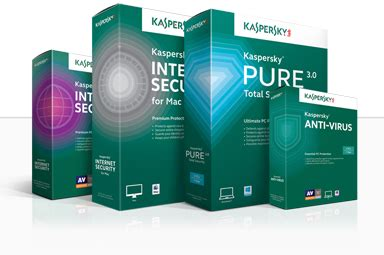 kaspersky 2015 all products trial resetter kaspersky all products trial resetter kaspersky reset