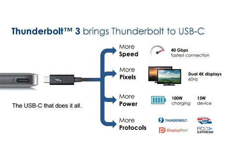 usb3 layout guidelines is thunderbolt 3 the new usb digital trends