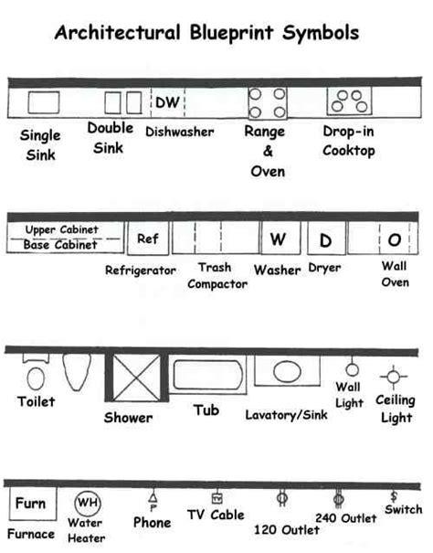 architectural blueprint symbols symbols house