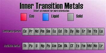 inner transition metals sec c periodic table