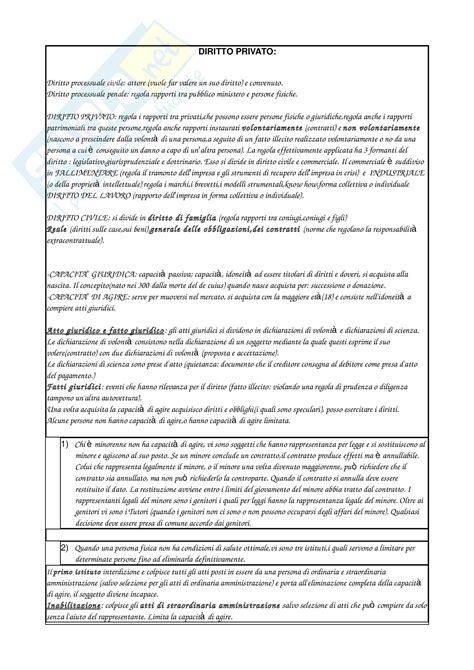 dispensa diritto privato concetti basilari appunti di diritto privato