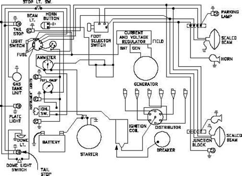 automotive wiring diagrams pdf free wiring