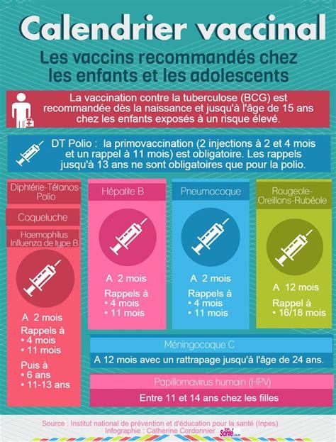 Calendrier Vaccinal Infographie Le Calendrier Vaccinal Simplifi 233 Des Enfants