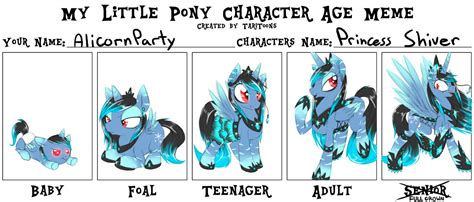 Character Meme - character age meme related keywords character age meme