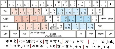 keyboard layout xp download free bangla word typing software free for xp