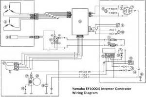 generator wiring diagram generator free engine image for user manual