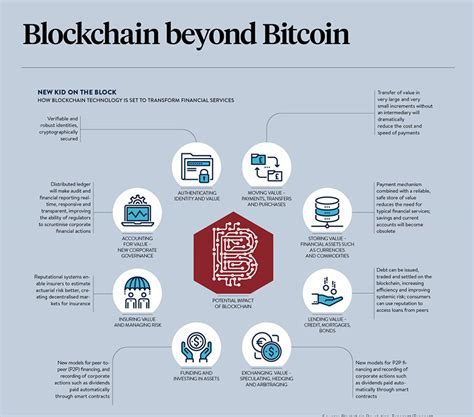 infographic quot blockchain beyond bitcoin quot news don