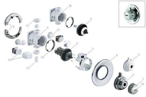 aquavalve 600 thermostatic and 430 manual mixer valve