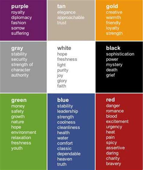 colors meanings w r i t e w o r l d