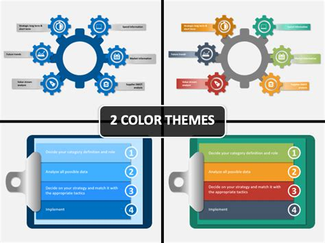 category strategy powerpoint template sketchbubble