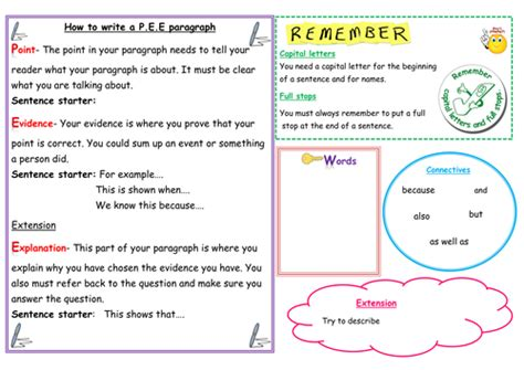 Literacy Mats Ks3 by Literacy In History Mats By Uk Teaching Resources Tes