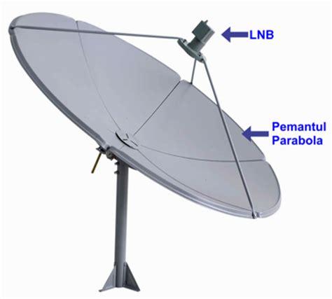 Antena Tv Untuk Android produk antena tv bagus kabarinata untuk kita