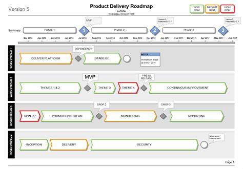 planning roadmap product delivery plan roadmap template microsoft visio