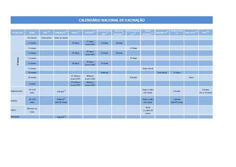 Calendario Vacinal 2014 Calend 225 Nacional De Vacina 231 227 O 2014