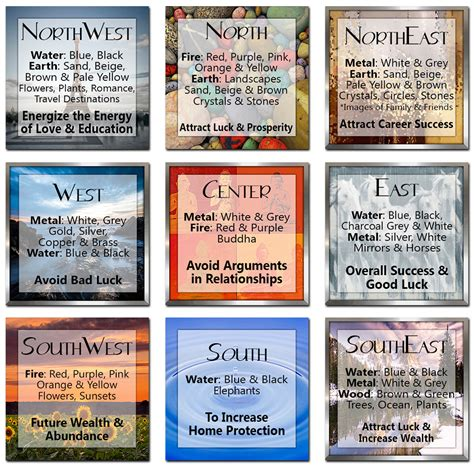 feng shui guide 2015 feng shui tips framed canvas
