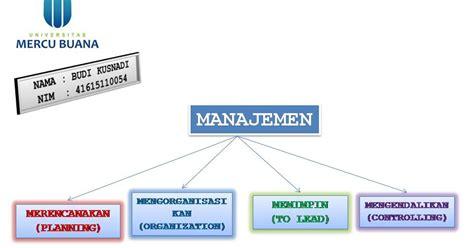 Manajemen Keuangan Edisi 10 Jilid 1 karyatulisilmiah123 resensi buku manajemen jilid 1