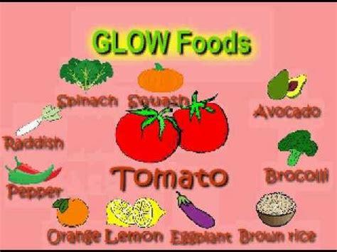 go food go grow glow foods