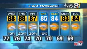 Weather 10 Day Fox 9 Weather Radar Minneapolis Newhairstylesformen2014