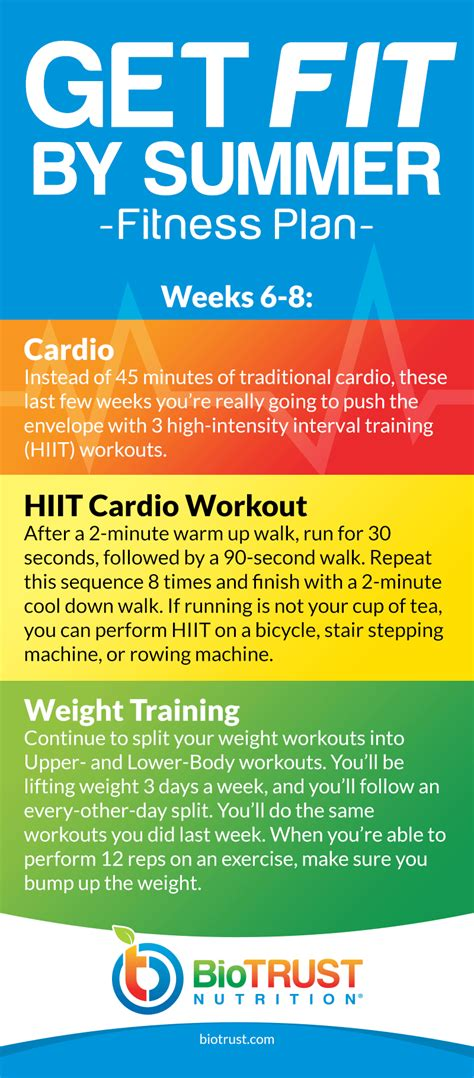 workout layout how to get fit by summer 8 week workout plan biotrust