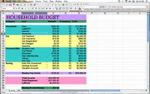 Household Budget Categories Template 5 Household Budget Template Outline Templates