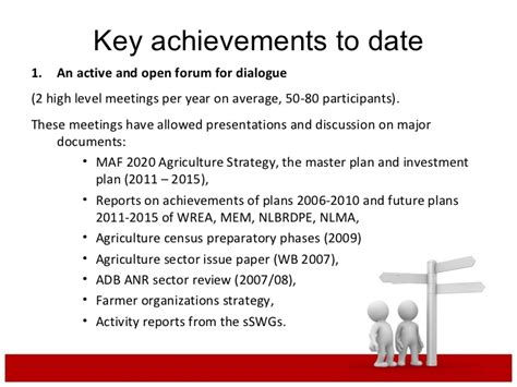 afd presentation key achievements and prospects
