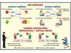 le articulee 1000 images about fle grammaire articles on