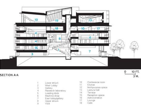 mit media lab by maki and associates housevariety 31 best mit media lab images on pinterest labs fumihiko