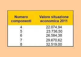 assegno mobilita domanda di disoccupazione e mobilit 224 corredata di anf
