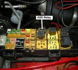 Jeep Asd The Asd Relay On My 01 Jeep Grand Keeps Blowing