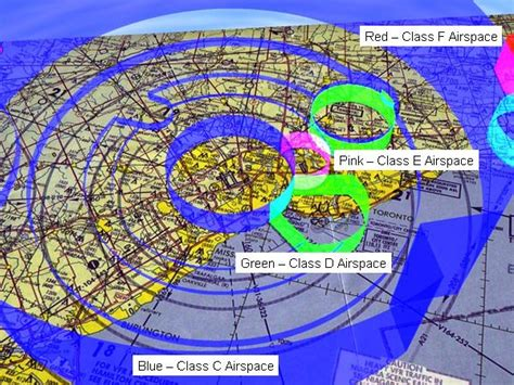 canadian sectional charts on line flight training and aircraft flight planning tools