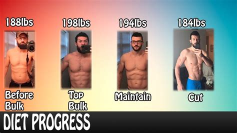 Renaissance Periodization Auto Template Before After Rp Strength Review Youtube Rp Physique Template
