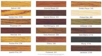 wood stain color wood gate malibu residential sliding driveway gates