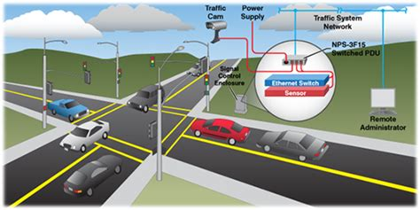 do traffic lights sensors how light traffic cameras work