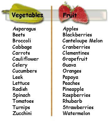 o calorie vegetables 3 day detox diet plan negative calorie fruits vegetable