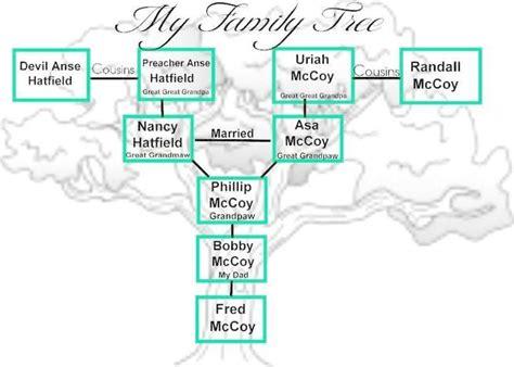 mccoy family genealogy www hustonville com
