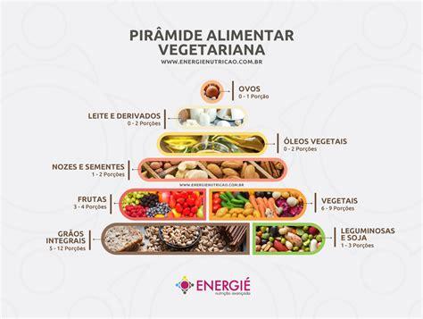 piramide alimentare vegana voc 234 233 vegetariano conhe 231 a a pir 226 mide alimentar