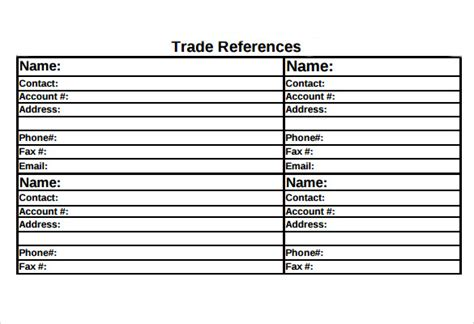 sle trade reference template sle futures trading