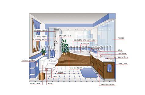 pipe layout en espanol house gt plumbing gt bathroom image visual dictionary