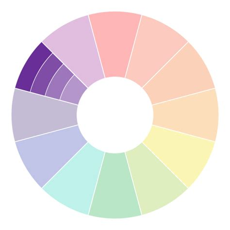 monochromatic color wheel understanding the qualities and characteristics of color