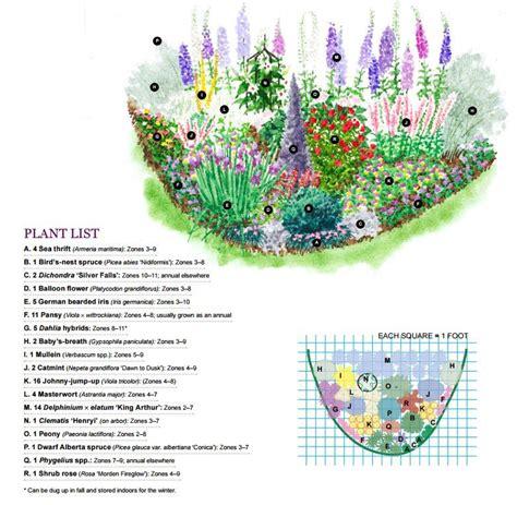 3 season flower garden plan cottage garden living