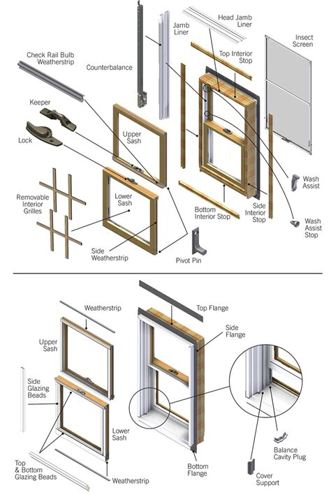 Andersen Awning Window Parts by Andersen Window Schematic 400 Series Gliding Window